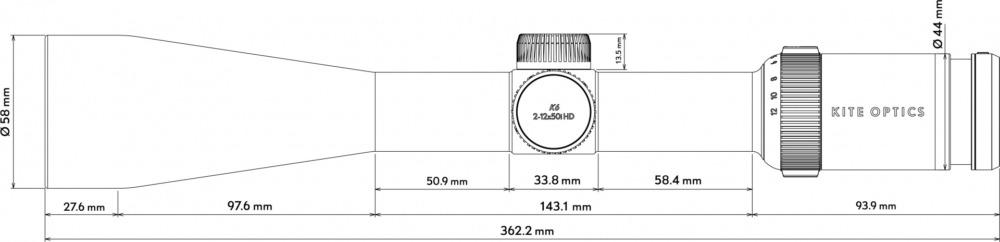 Detalii Kite Optics K6